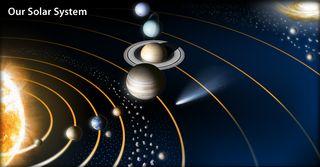 Solar system image 2